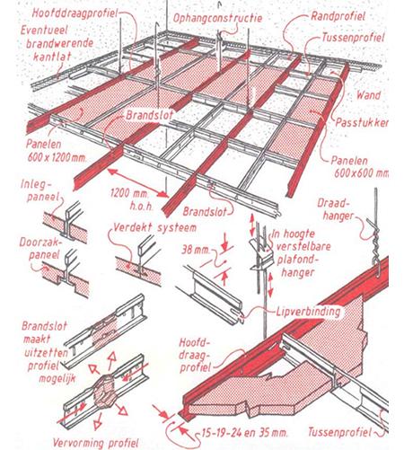 handleiding montage systeemplafond