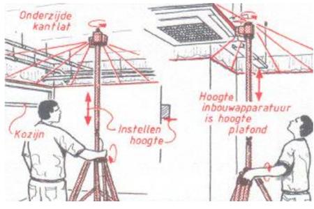 monteren systeemplafonds stap 2