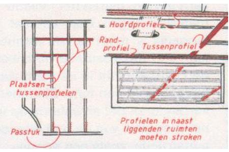 monteren systeemplafonds stap 9